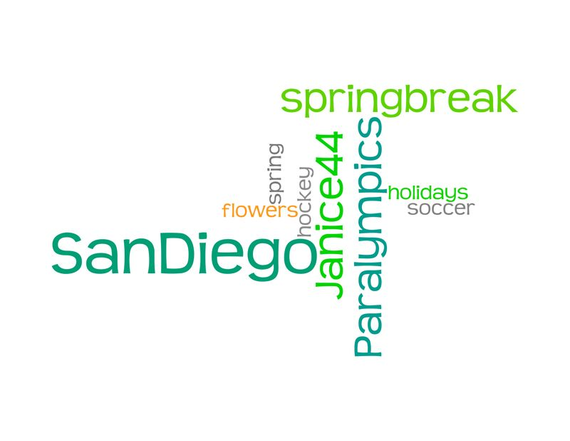 March 2010 wordle