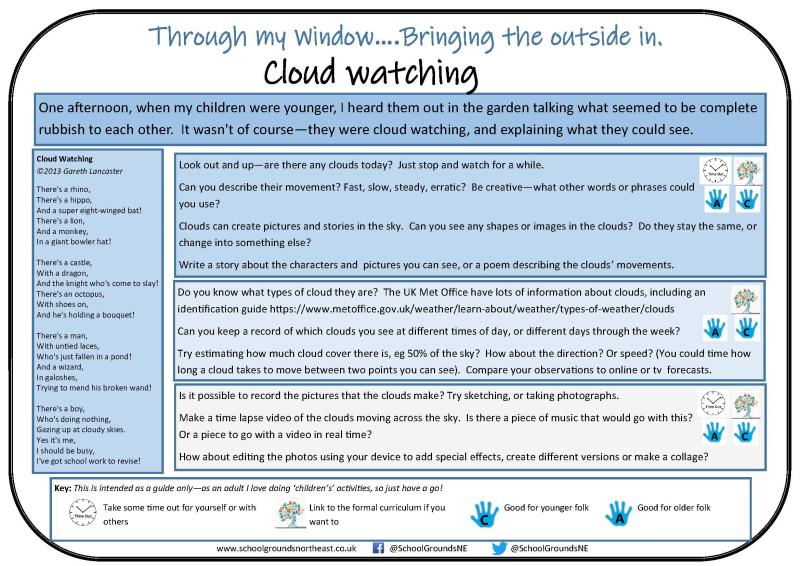 Cloud_Watching